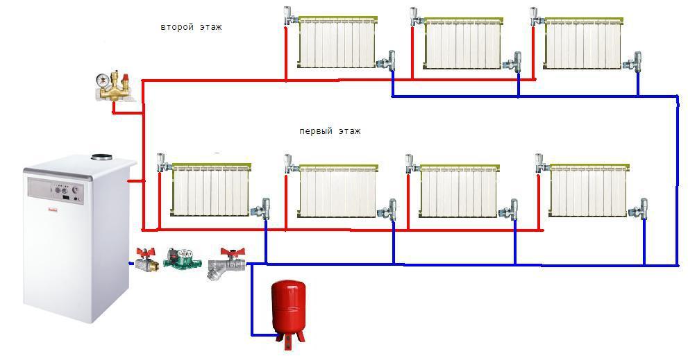 Shema-montazha-dvuhtrubnoj-sistemy-otoplenija1