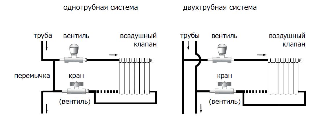 ust_radiatora